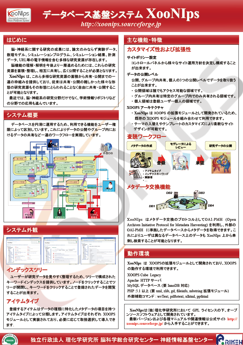 //www.neuroinf.jp/modules/fmanager/index.php/tmb/160/393/BSD%20poster.png